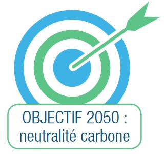 Objectif 2050 : neutralité carbone
